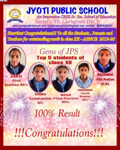 100 Result Congratulation